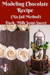 Modeling Paste Recipe - Dark Milk or Semi Sweet