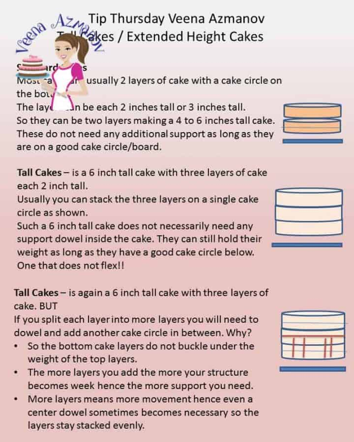 How to make Tall Cakes or Extended Height Cakes - Veena Azmanov
