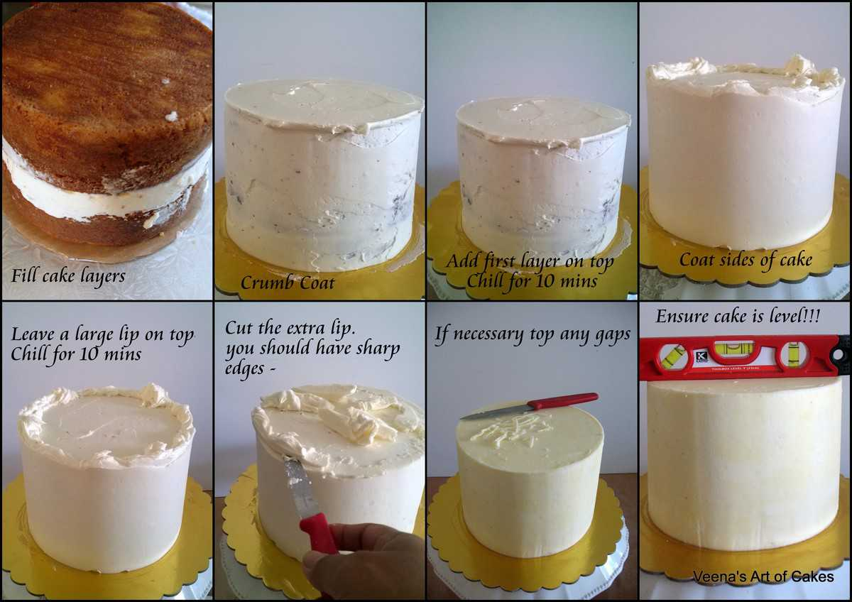 cake decorating with fondant for beginners decorating ideas