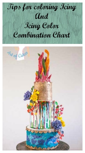 Tips for coloring icing is a valuable resource for any cake decorator. The comprehensive color chart of mixing colors to create new ones is truly priceless.