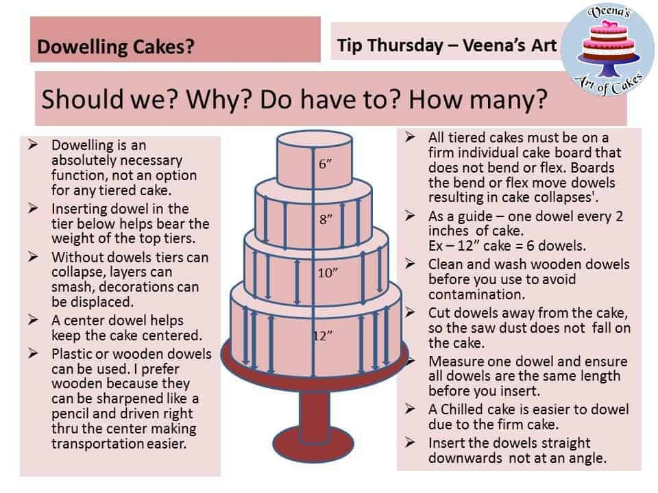 how to cut a tiered cake with dowels