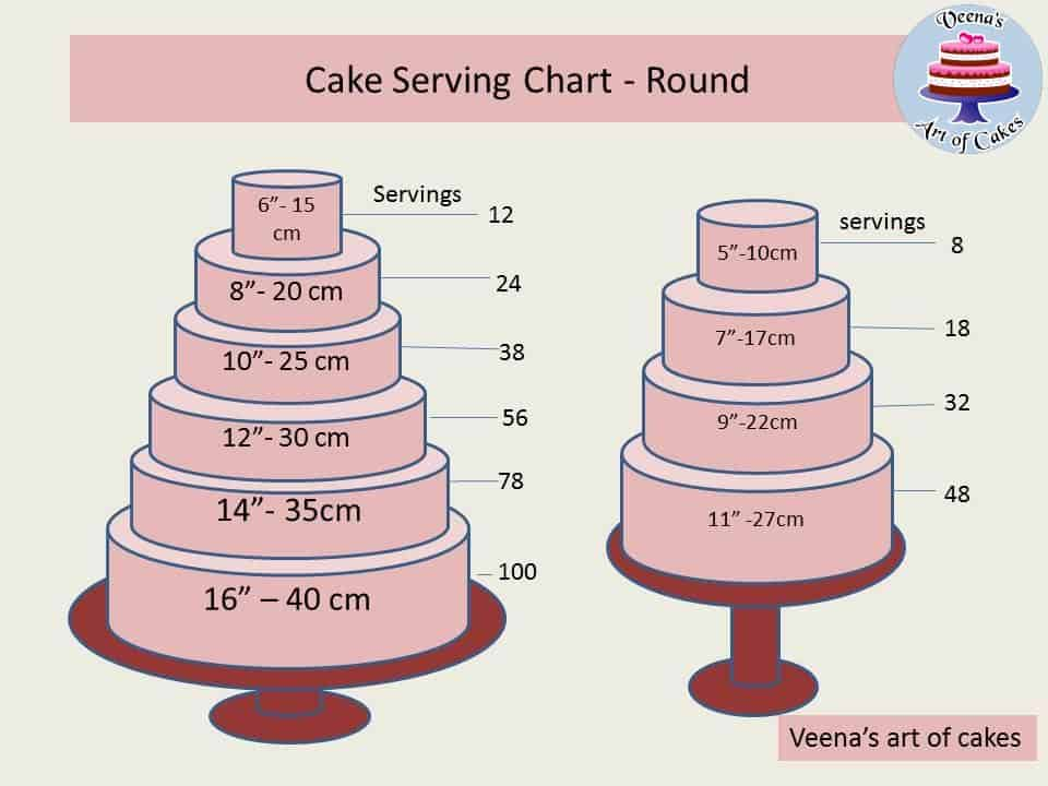 3 tier wedding cake how many servings cake serving chart guide veena azmanov 10282