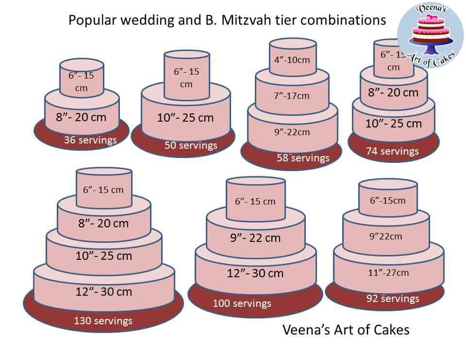 four tier wedding cake sizes cake serving chart and combinations veena s of cakes 14433