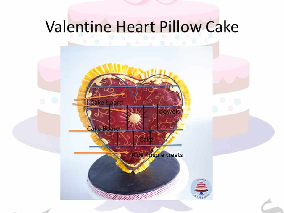 valentine Heart Pillow 2