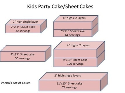 half sheet cake servings cake serving chart guide veena azmanov 4665