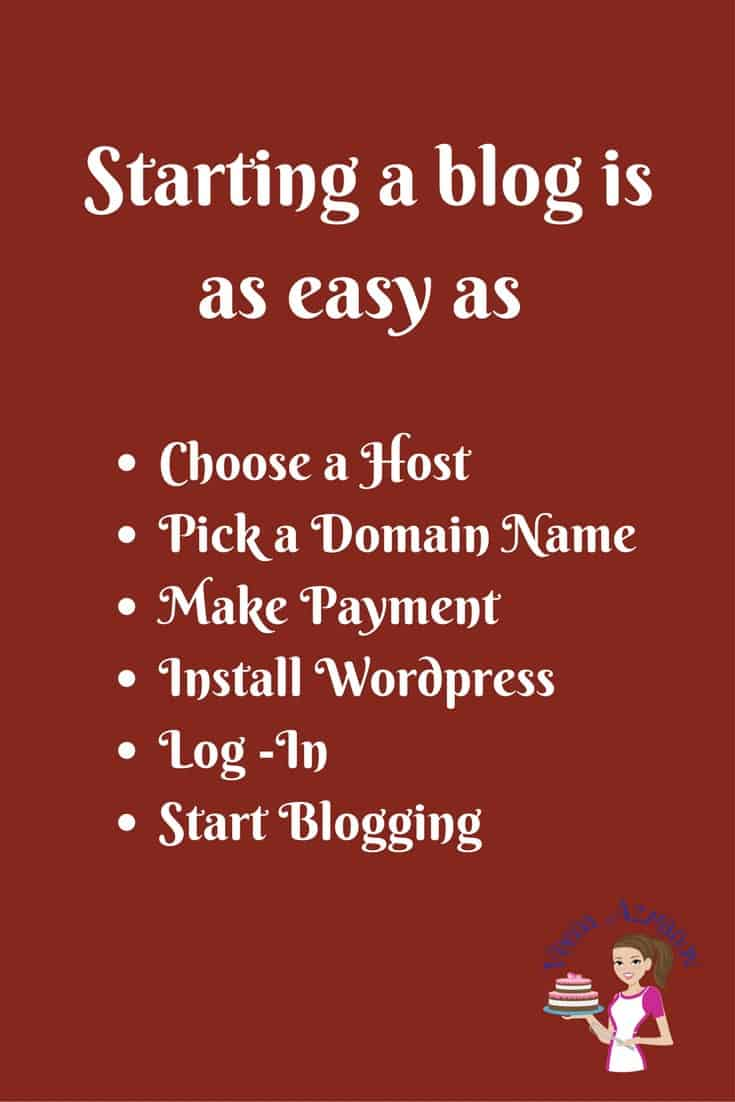 A blog can be a fun way to share your knowledge or views online.  Start a blog about something you passionate about and the next thing you know, you will be enjoying it so much you will want to post something everyday. Create a cake website so you can send your customers to see your work.